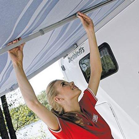 Picture for category Oprema za zaščitno streho